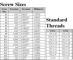 Judicious Metric Bolt And Spanner Size Chart Pdf Machinist