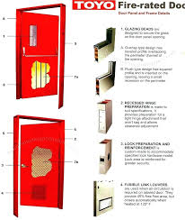 interior fire rated doors residential fire rated door pictures interior fire rated garage doors