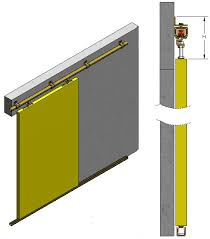 single track exterior mounting