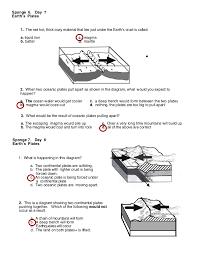 Plate-tectonics-worksheet & Plate Tectonics Questions
