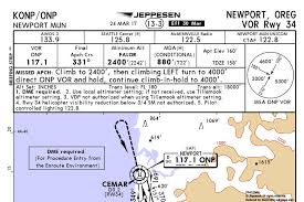 Boldmethod Live How To Brief A Jeppesen Approach Chart