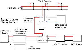 all mode wireing diagram steve uses american model s track and turnouts and atlas controls rix switch machines powered by an additional transformer