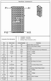 2008 saturn aura stereo wiring diagram on 2008 images free 2008 Pontiac Grand Prix Radio Wiring Diagram 2008 saturn aura stereo wiring diagram 16 1993 suburban fuse box diagrams 2000 pontiac grand am stereo wiring diagram 2006 pontiac grand prix radio wiring diagram