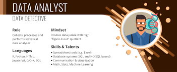 Data Analyst Duties What Are The Top 4 Roles To Data Analyst Look Out For