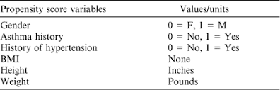 Locs Iii Standardized Chart Nasa Study Of Cataract In Astronauts Nasca Report 1