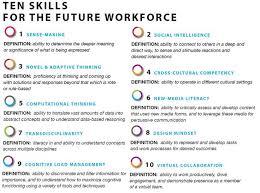 List Of Work Skills And Abilities Under Fontanacountryinn Com