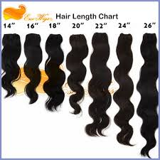 24 Inch Hair Chart Eseewigs Qingdao Factory Wholesale 100 Human Hair Short Curly Hair Hairstyles 8 24inch In Stock Buy Short Curly Hair Hairstyles Hair