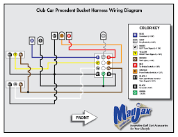 car turn signal wiring diagram wiring diagram shrutiradio brake and turn signal wiring diagram at Golf Cart Turn Signal Wiring Diagram