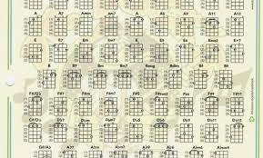 Rational Uke Chord Chart Pdf The Ultimate Guitar Chord Chart Ii