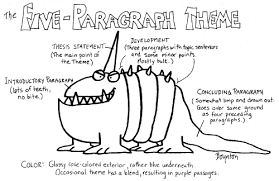 the pain of the five paragraph essay nexus much