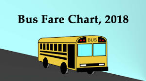Kolkata Taxi Fare Chart 2017 Revised Bus Fares In West Bengal 2018 Wbxpress