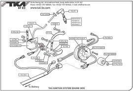 Tag pvl old model ignition engine side