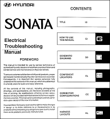 2003 hyundai sonata audio wiring diagram wiring diagram and 2004 hyundai elantra wiring diagram radio diagrams and