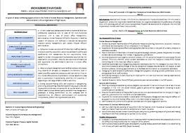 Ideal Resume Format Cv Writing Sample And Templates From Dubai Forever Com