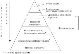 Государственная политика противодействия коррупции и теневой  Государственная политика противодействия коррупции и теневой экономике в России