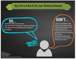 Resumes Resume Dos And Don Ts Donts Australia Ppt Coming From