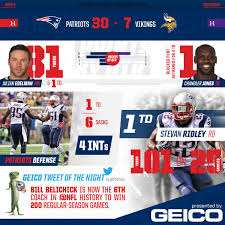 New England Patriots Infographic For Their Win Over The