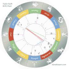 Taylor Swift Astrology Chart Birth Horoscope Taylor Swift Sagittarius Starwhispers Com