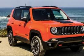 2018 jeep bandit. exellent jeep 2018 jeep renegade release date u0026 price intended jeep bandit