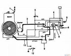vanguard trailer wiring diagram printable image vanguard trailer wiring diagram images