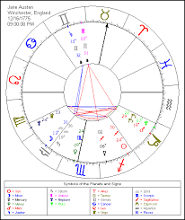 Free Full Astrology Chart 36 Circumstantial The Birth Chart