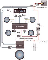 home speaker wiring diagram awesome 78 besten audio bilder auf 66 block wiring diagram 25 pair best of 66 block wiring diagram 25 pair