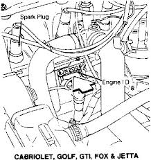 bentley publishers technical discussions 1989 vw cabriolet 1985 Volkswagen Cabriolet at Wiring Diagram 1987 Volkswagon Cabriolet