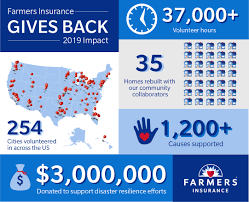 Double the donation helps nonprofits increase revenue by providing technology and resources to take advantage of matching gift programs at companies like farmers insurance group. Corporate Responsibility Farmers Insurance
