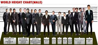 5 8 Height Weight Chart Average Height For Men In World Height And Weight Chart
