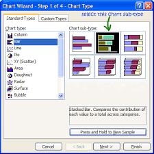 Gantt Chart Wizard 2 Create Bar Chart Chart Wizard Gantt Chart Chart How