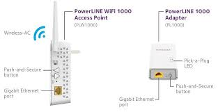 gigabit wifi mains powerline homeplug from netgear plw1000 100uks image