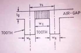 unit 2 magnetic circuits
