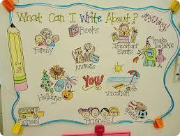 Creating A Text Rich Environment Charts Poems Teaching