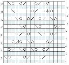 Jacquies Knitting Chart Maker Idee Per Un Nuovo Hobby