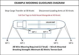 thermat evcon wiring diagrams wiring diagram libraries coleman evcon heat pump wiring diagram 38 wiring diagram images542fd66535fda19737b17cbd62f87b38 evcon thermostat wiring diagram coleman heat