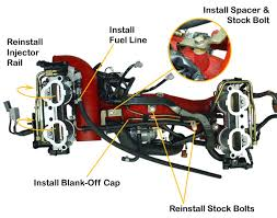 subaru engine wiring car wiring diagram download moodswings co 2002 Subaru Wrx Engine Diagram 2002 Subaru Wrx Engine Diagram #44 2002 subaru wrx engine wiring diagram