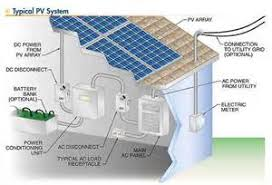 solar pv systems wiring diagram images engine wiring old jem solar electricity photovoltaic systems and components