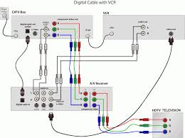 home theater wiring diagrams for hdtv dvd home auto wiring sound wiring home home wiring diagrams on home theater wiring diagrams for hdtv dvd