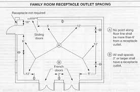 dewalt wiring diagrams professional pocket reference family room receptacle outlet spacing