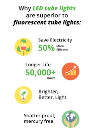 T8 Fluorescent Lumens Chart Can You Replace Fluorescent Tubes With T8 Led Tube Light