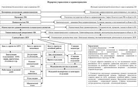 Политика государства в области охраны здоровья населения