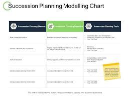 Succession Planning Chart Succession Planning Modelling Chart Staff Development Ppt