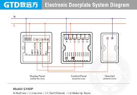 western star abs wiring diagram images automotive wiring diagram wiring diagram