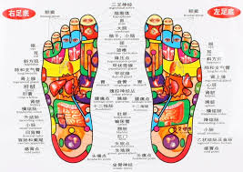 Acupuncture Foot Chart Us 9 85 Chart Of The Foot Reflective Zone Health Therapy Massage Acupuncture Acupoints Medical Study Chinese English 68 48cm Waterproof In Massage
