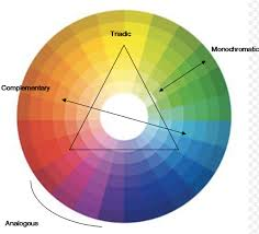 ... a color matching wheel, which is one of the easiest ways to figure out  what colors match with what, you'll see that peach matches well with a blue  or ...