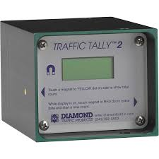 Online Tally Chart Counter Traffic Tally 2 Vehicle Counter