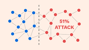 51% attack on bitcoin is highly unlikely to happen, but it is also something which is possible. What Is A 51 Attack And How Is It Prevented Bitpanda Academy