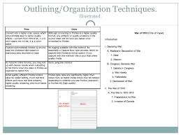in class essays exams outlining organization techniques illustrated