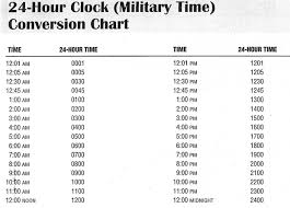 Military Time To Standard Time Chart Militarytimeconversion Convert Military Time To Standard