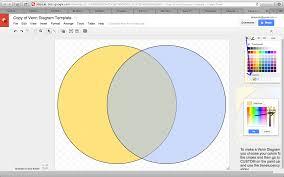 Venn Diagram Template Google Docs How To Insert A Venn Diagram In Google Docs